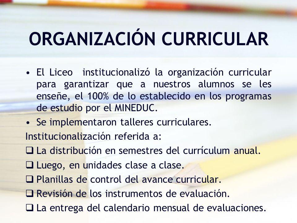 ORGANIZACIÓN CURRICULAR El Liceo institucionalizó la organización curricular para garantizar que a nuestros alumnos se les enseñe, el 100% de lo estab