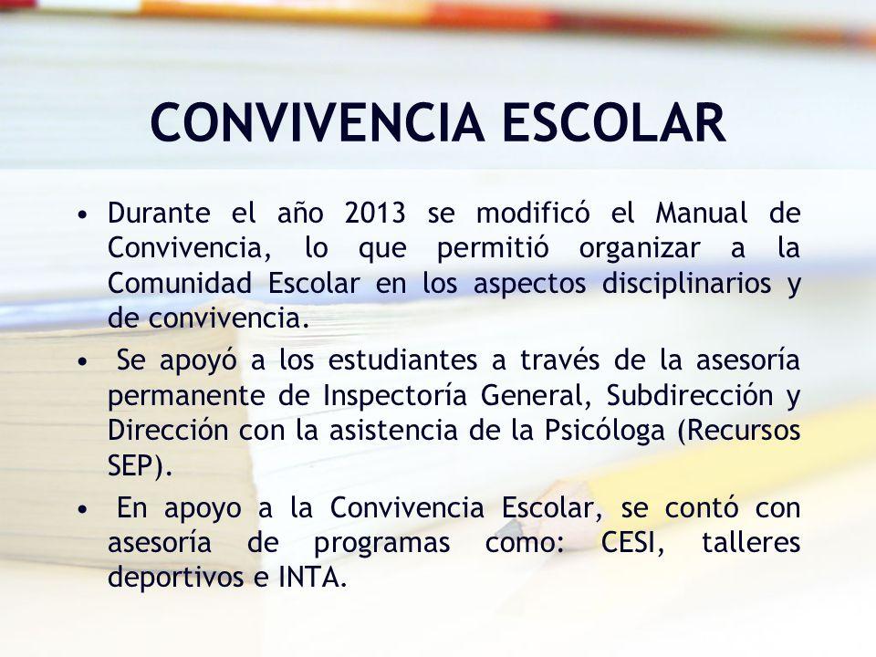 CONVIVENCIA ESCOLAR Durante el año 2013 se modificó el Manual de Convivencia, lo que permitió organizar a la Comunidad Escolar en los aspectos discipl