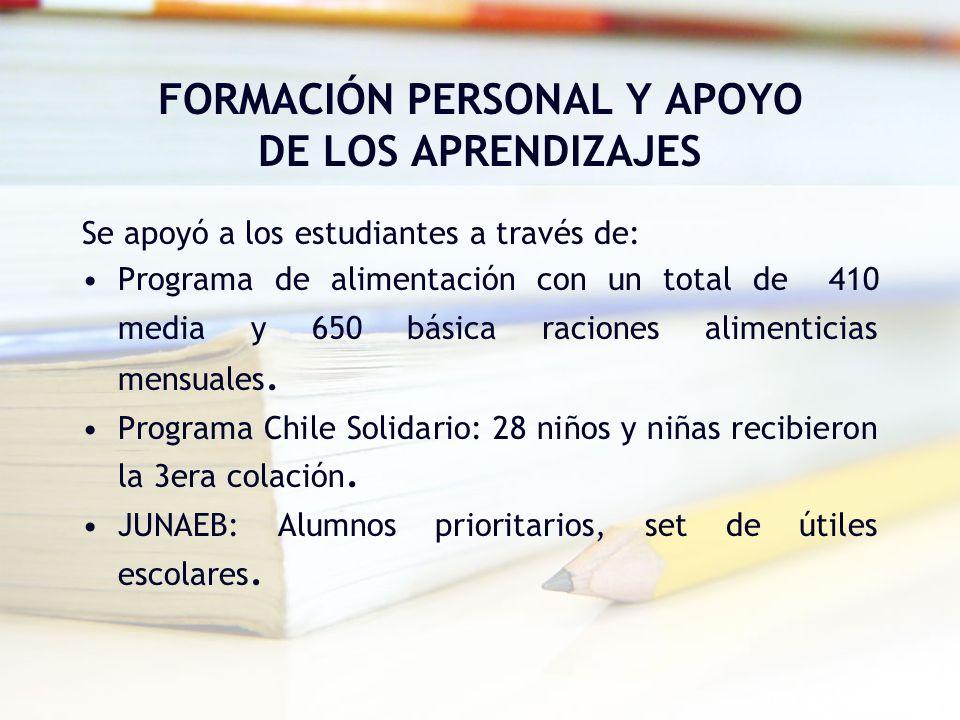 FORMACIÓN PERSONAL Y APOYO DE LOS APRENDIZAJES Se apoyó a los estudiantes a través de: Programa de alimentación con un total de 410 media y 650 básica