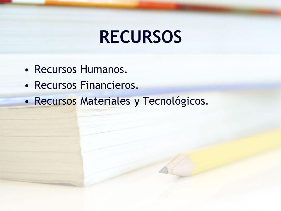 RECURSOS Recursos Humanos. Recursos Financieros. Recursos Materiales y Tecnológicos.