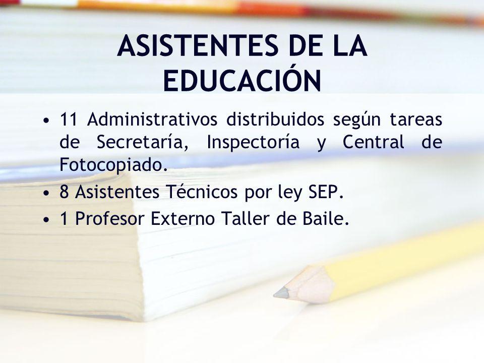 ASISTENTES DE LA EDUCACIÓN 11 Administrativos distribuidos según tareas de Secretaría, Inspectoría y Central de Fotocopiado. 8 Asistentes Técnicos por