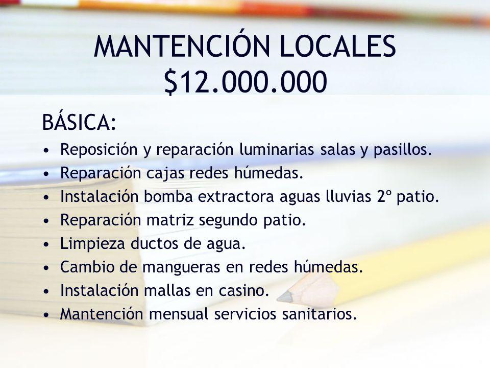 MANTENCIÓN LOCALES $12.000.000 BÁSICA: Reposición y reparación luminarias salas y pasillos. Reparación cajas redes húmedas. Instalación bomba extracto