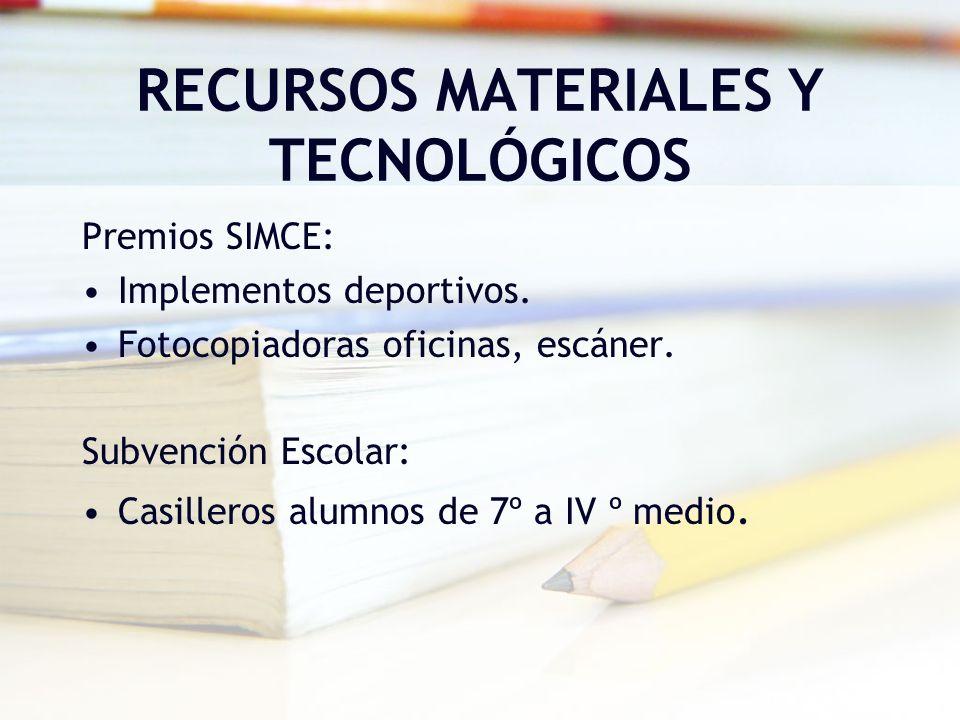 RECURSOS MATERIALES Y TECNOLÓGICOS Premios SIMCE: Implementos deportivos. Fotocopiadoras oficinas, escáner. Subvención Escolar: Casilleros alumnos de