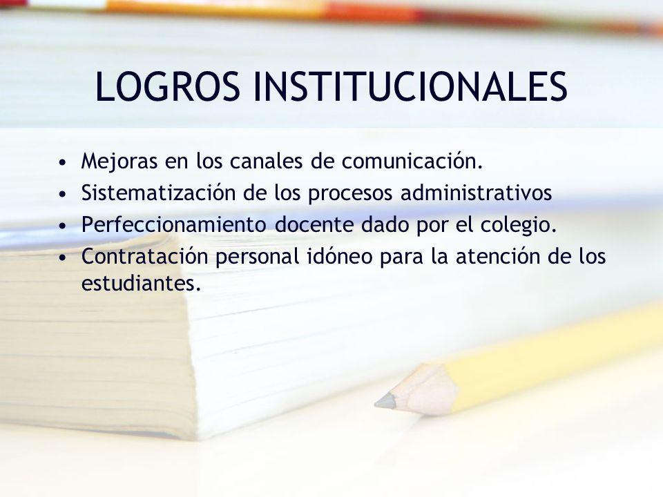 LOGROS INSTITUCIONALES Mejoras en los canales de comunicación. Sistematización de los procesos administrativos Perfeccionamiento docente dado por el c