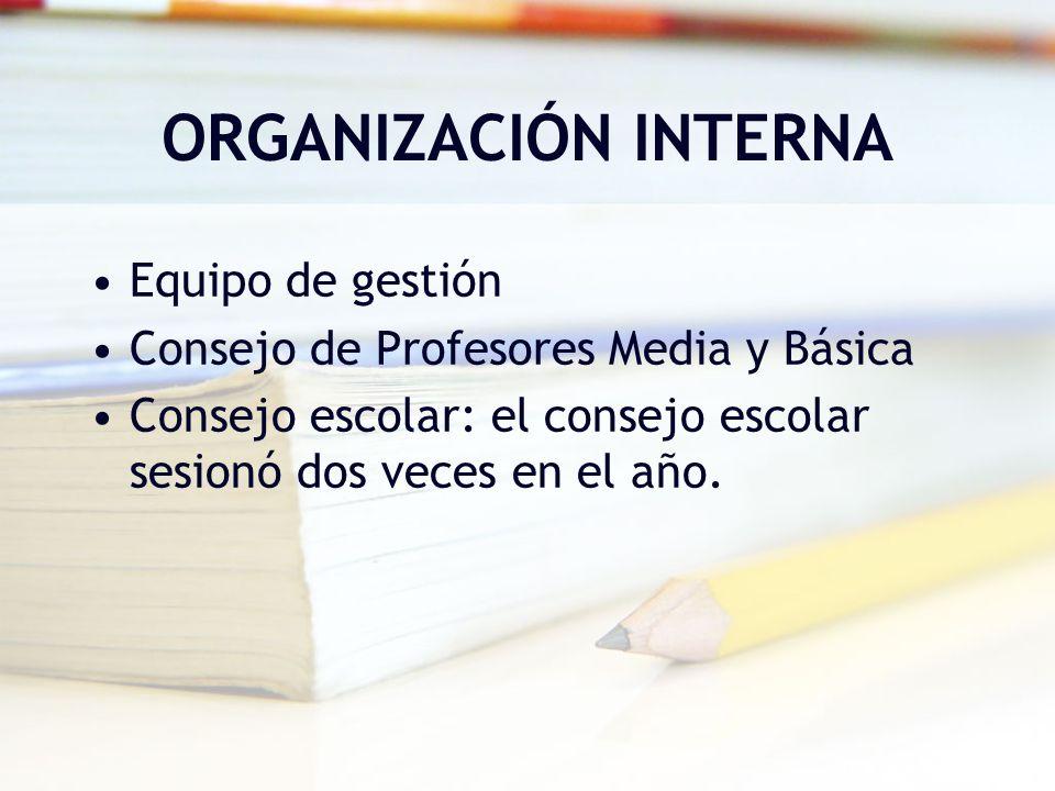 RECURSOS HUMANOS Directora Subrogante: Sra.Marcia Bañados Carrasco.