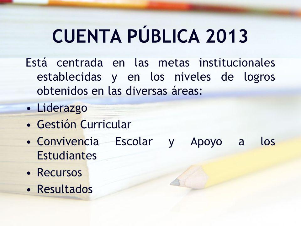 CUENTA PÚBLICA 2013 Está centrada en las metas institucionales establecidas y en los niveles de logros obtenidos en las diversas áreas: Liderazgo Gest