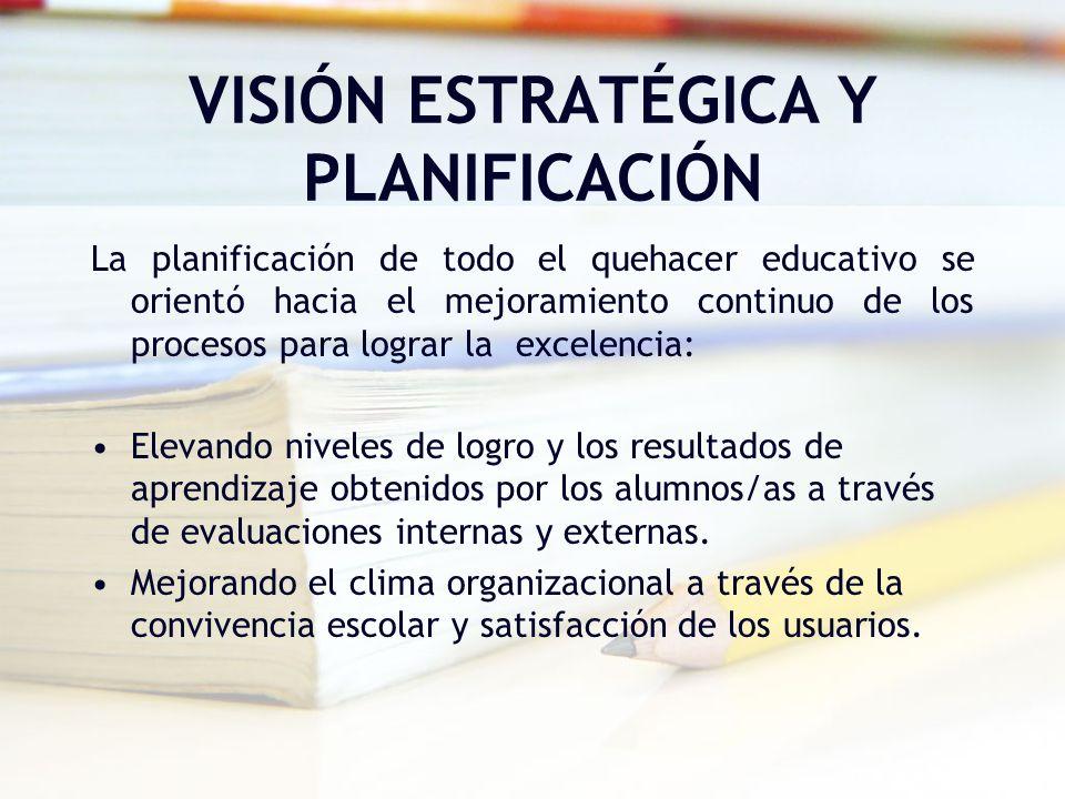 VISIÓN ESTRATÉGICA Y PLANIFICACIÓN La planificación de todo el quehacer educativo se orientó hacia el mejoramiento continuo de los procesos para logra