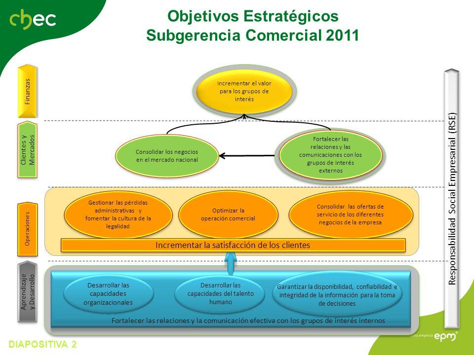 DIAPOSITIVA 2 Operaciones Optimizar la operación comercial Finanzas Clientes y Mercados Consolidar los negocios en el mercado nacional Consolidar los