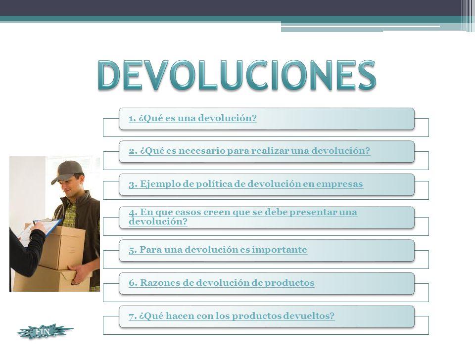 1.¿Qué es una devolución?2. ¿Qué es necesario para realizar una devolución?3.