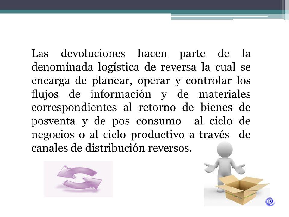 Las devoluciones hacen parte de la denominada logística de reversa la cual se encarga de planear, operar y controlar los flujos de información y de materiales correspondientes al retorno de bienes de posventa y de pos consumo al ciclo de negocios o al ciclo productivo a través de canales de distribución reversos.