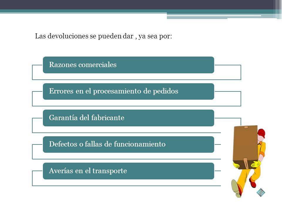 Las devoluciones se pueden dar, ya sea por: Razones comercialesErrores en el procesamiento de pedidosGarantía del fabricanteDefectos o fallas de funcionamientoAverías en el transporte