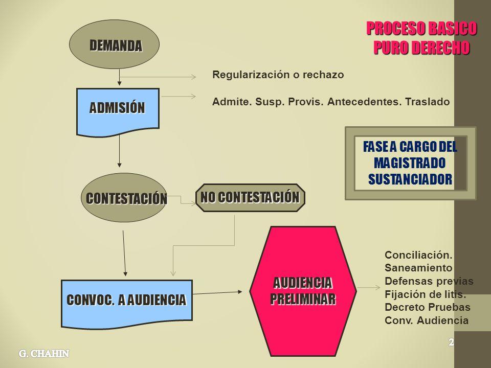 Se requiere abogado inscrito, excepto en los casos en que la ley permita su intervención directa.
