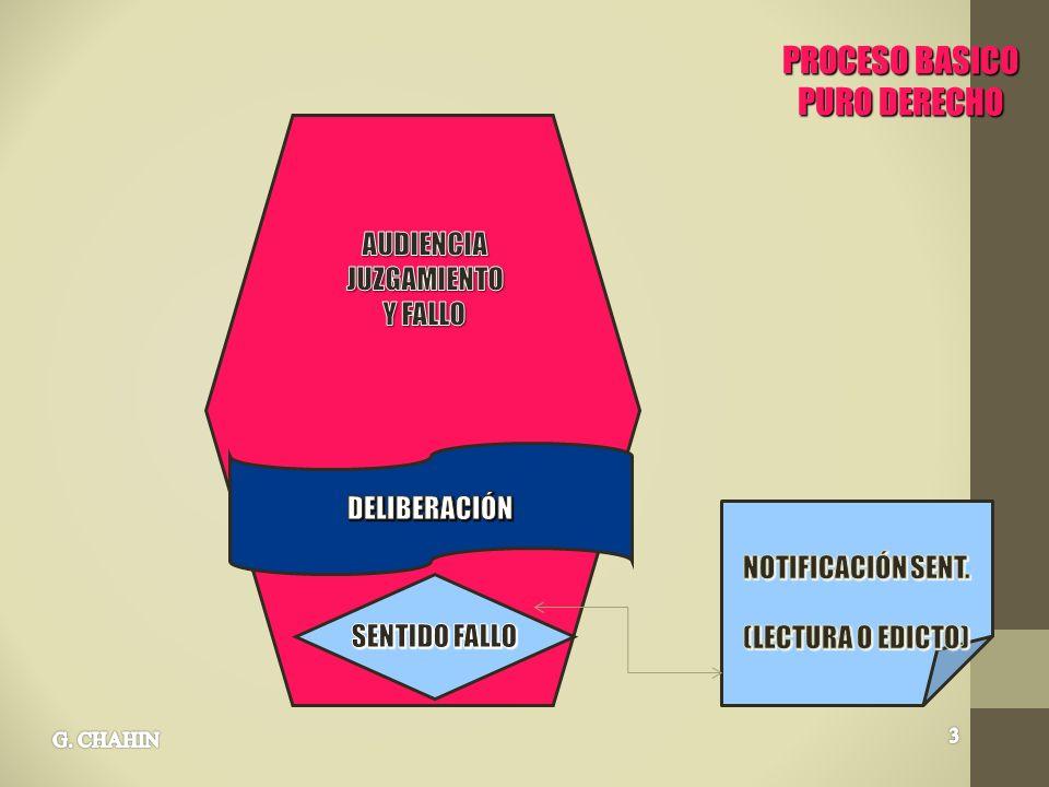1.Designación de las partes y de sus representantes.
