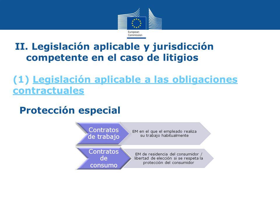 Contratos de trabajo Contratos de consumo EM de residencia del consumidor / libertad de elección si se respeta la protección del consumidor EM en el que el empleado realiza su trabajo habitualmente (1) Legislación aplicable a las obligaciones contractuales II.