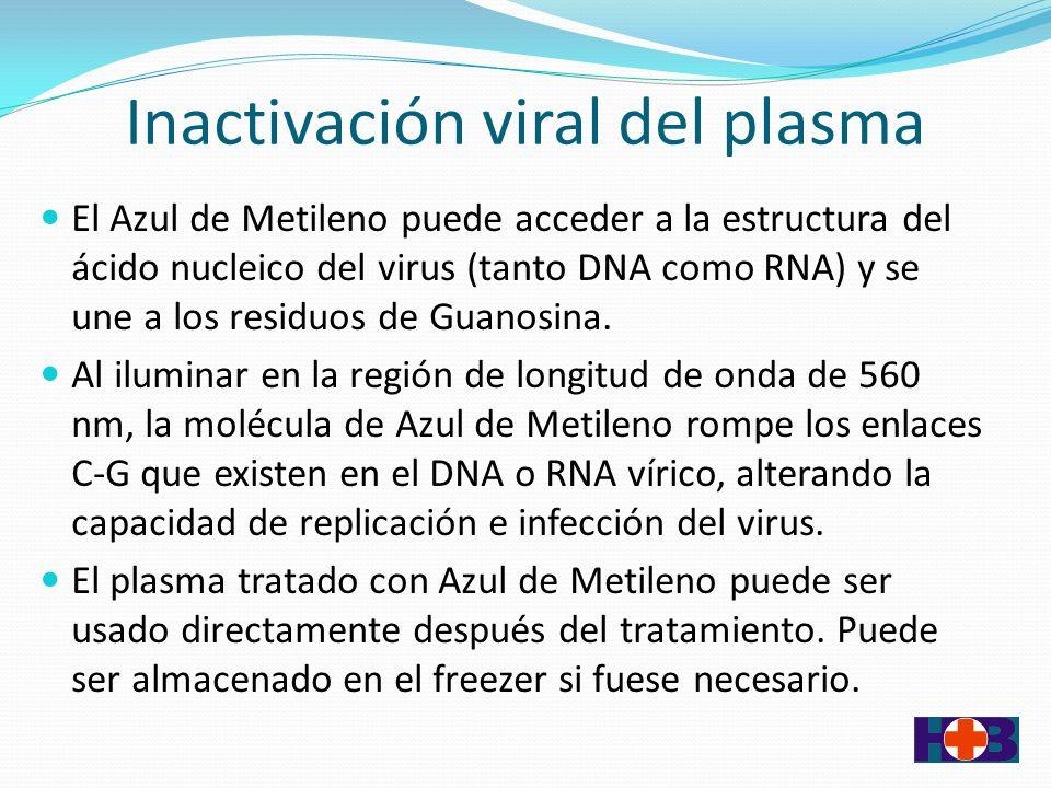 Inactivación viral del plasma El Azul de Metileno puede acceder a la estructura del ácido nucleico del virus (tanto DNA como RNA) y se une a los residuos de Guanosina.