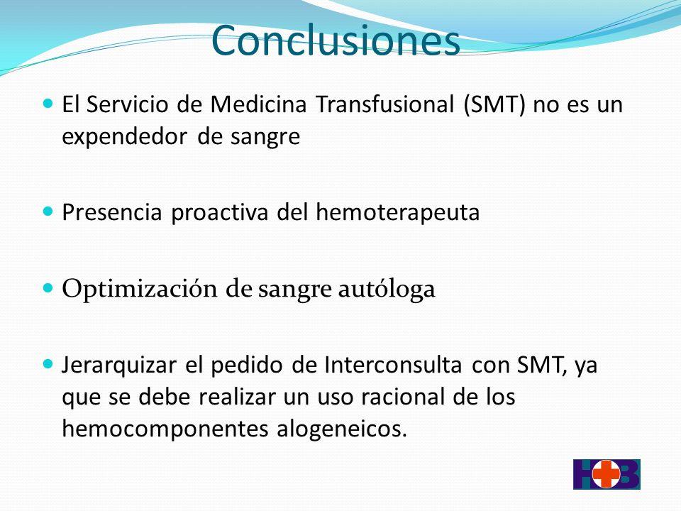Conclusiones El Servicio de Medicina Transfusional (SMT) no es un expendedor de sangre Presencia proactiva del hemoterapeuta Optimización de sangre autóloga Jerarquizar el pedido de Interconsulta con SMT, ya que se debe realizar un uso racional de los hemocomponentes alogeneicos.