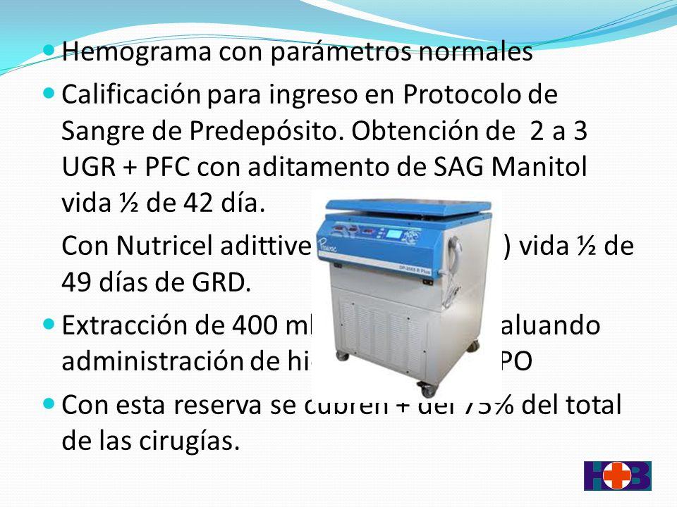 Hemograma con parámetros normales Calificación para ingreso en Protocolo de Sangre de Predepósito.