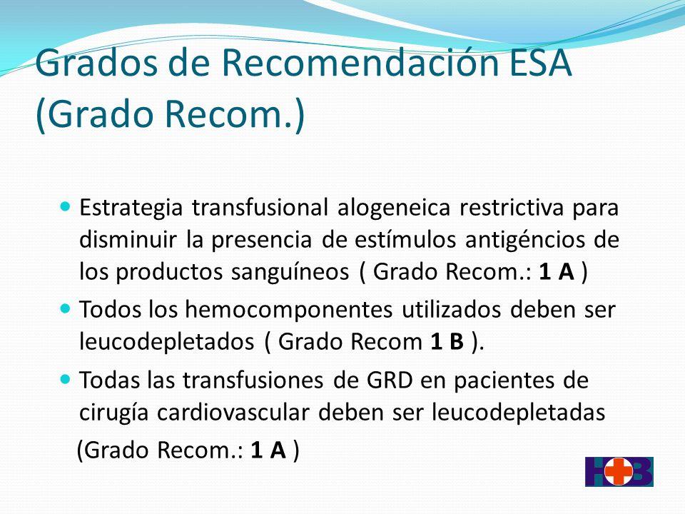Grados de Recomendación ESA (Grado Recom.) Estrategia transfusional alogeneica restrictiva para disminuir la presencia de estímulos antigéncios de los productos sanguíneos ( Grado Recom.: 1 A ) Todos los hemocomponentes utilizados deben ser leucodepletados ( Grado Recom 1 B ).