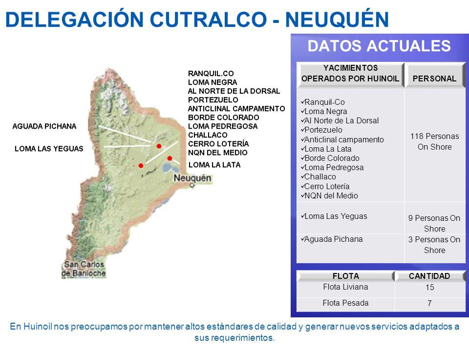 DELEGACIÓN CUTRALCO - NEUQUÉN DATOS ACTUALES YACIMIENTOS OPERADOS POR HUINOIL PERSONAL Ranquil-Co Loma Negra Al Norte de La Dorsal Portezuelo Anticlin