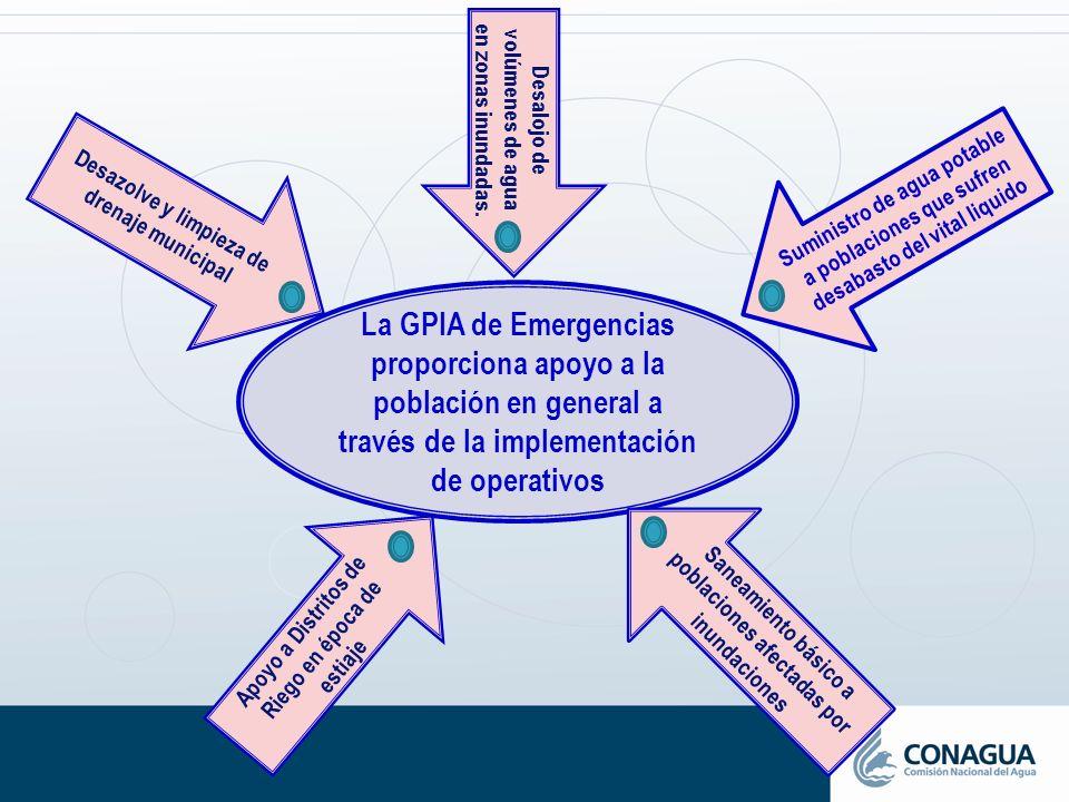 La GPIA de Emergencias proporciona apoyo a la población en general a través de la implementación de operativos Desalojo de volúmenes de agua en zonas