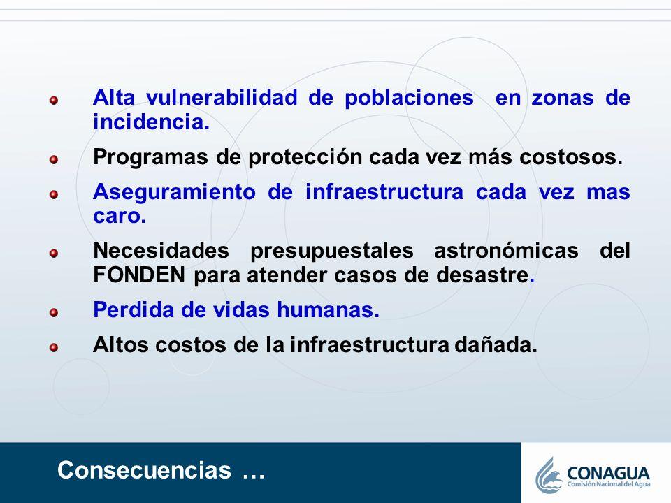 Alta vulnerabilidad de poblaciones en zonas de incidencia. Programas de protección cada vez más costosos. Aseguramiento de infraestructura cada vez ma