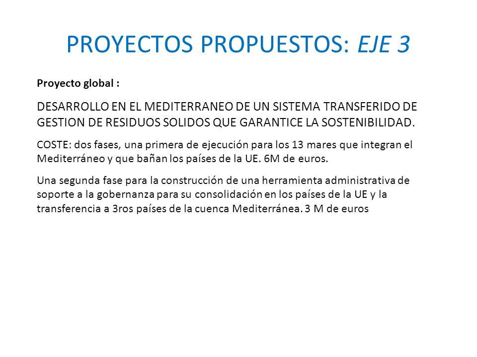 PROYECTOS PROPUESTOS: EJE 3 Proyecto global : DESARROLLO EN EL MEDITERRANEO DE UN SISTEMA TRANSFERIDO DE GESTION DE RESIDUOS SOLIDOS QUE GARANTICE LA SOSTENIBILIDAD.