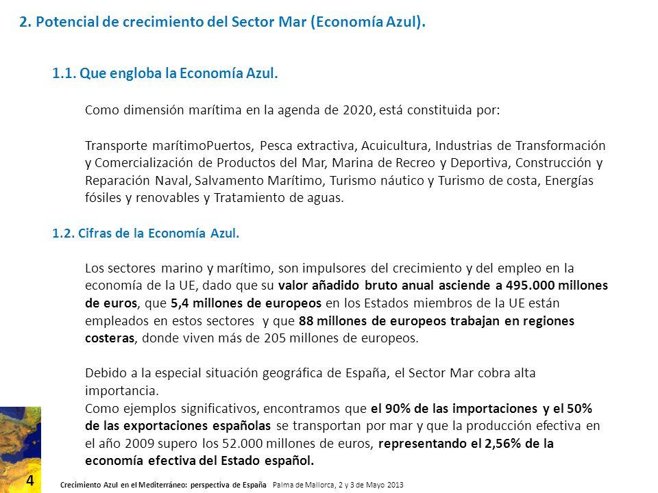 Crecimiento Azul en el Mediterráneo: perspectiva de España Palma de Mallorca, 2 y 3 de Mayo 2013 4 2.