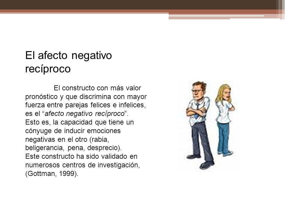 El afecto negativo recíproco El constructo con más valor pronóstico y que discrimina con mayor fuerza entre parejas felices e infelices, es el afecto