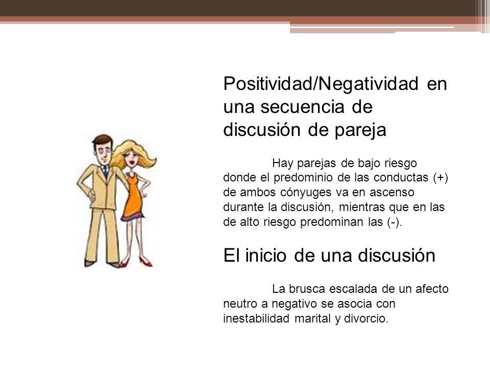 Positividad/Negatividad en una secuencia de discusión de pareja Hay parejas de bajo riesgo donde el predominio de las conductas (+) de ambos cónyuges