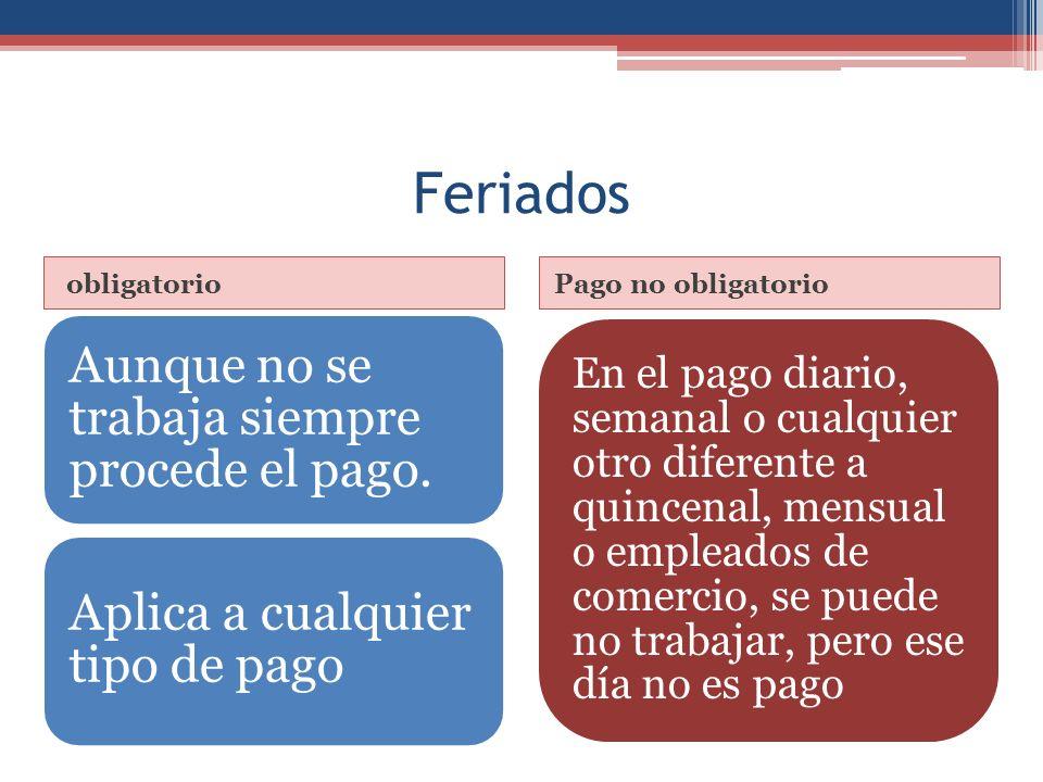 Feriados obligatorioPago no obligatorio Aunque no se trabaja siempre procede el pago. Aplica a cualquier tipo de pago En el pago diario, semanal o cua
