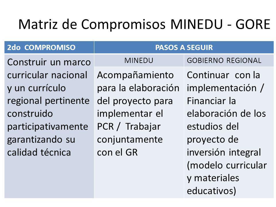 Matriz de Compromisos MINEDU - GORE 2do COMPROMISOPASOS A SEGUIR Construir un marco curricular nacional y un currículo regional pertinente construido