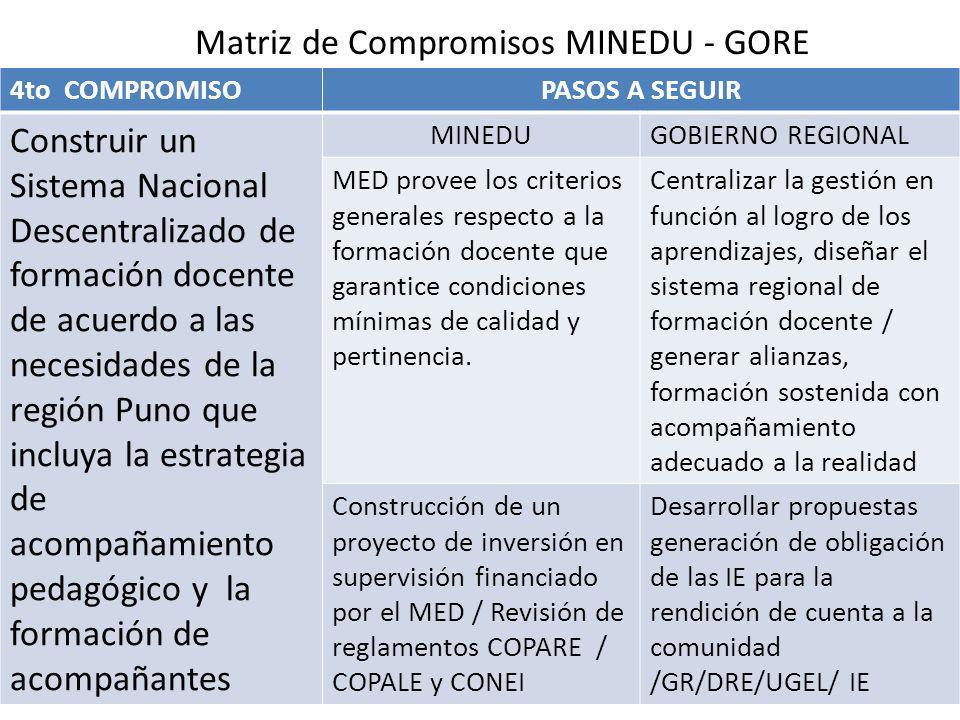 Matriz de Compromisos MINEDU - GORE 4to COMPROMISOPASOS A SEGUIR Construir un Sistema Nacional Descentralizado de formación docente de acuerdo a las n