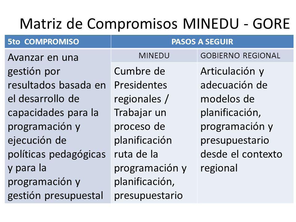 Matriz de Compromisos MINEDU - GORE 5to COMPROMISOPASOS A SEGUIR Avanzar en una gestión por resultados basada en el desarrollo de capacidades para la