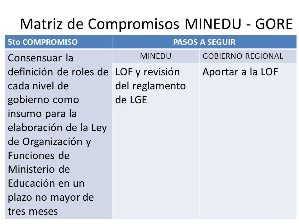 Matriz de Compromisos MINEDU - GORE 5to COMPROMISOPASOS A SEGUIR Consensuar la definición de roles de cada nivel de gobierno como insumo para la elabo