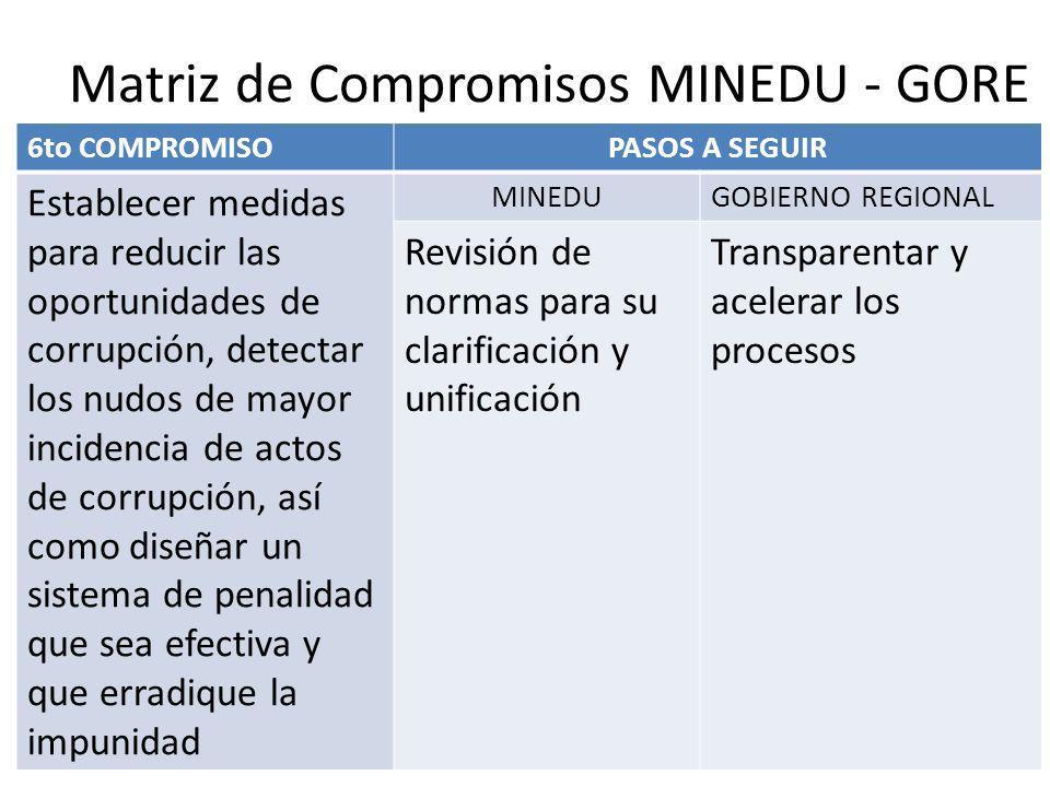 Matriz de Compromisos MINEDU - GORE 6to COMPROMISOPASOS A SEGUIR Establecer medidas para reducir las oportunidades de corrupción, detectar los nudos d
