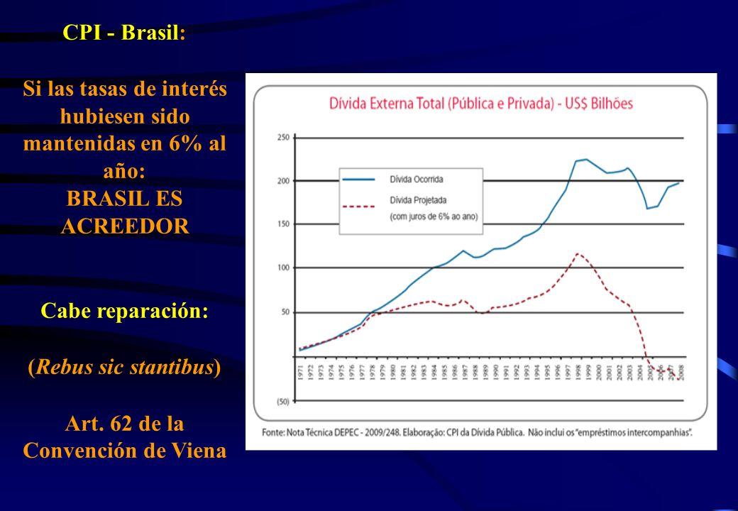 CPI - Brasil: Si las tasas de interés hubiesen sido mantenidas en 6% al año: BRASIL ES ACREEDOR Cabe reparación: (Rebus sic stantibus) Art. 62 de la C