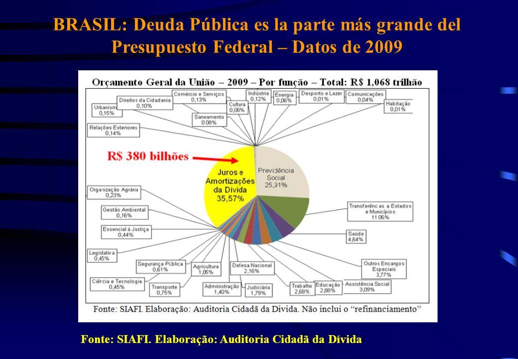 BRASIL: Deuda Pública es la parte más grande del Presupuesto Federal – Datos de 2009 Fonte: SIAFI. Elaboração: Auditoria Cidadã da Dívida