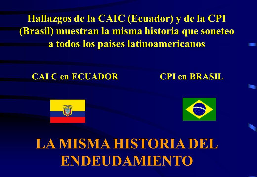 CAIC-Ecuador: Años 70: Deuda odiosa 1979: Elevación unilateral de las tasas de interés Años 80: Banco Central asume deudas públicas y privadas Años 90: Plan Brady 2000: Bonos Global Deuda Externa del Ecuador – USD mil millones