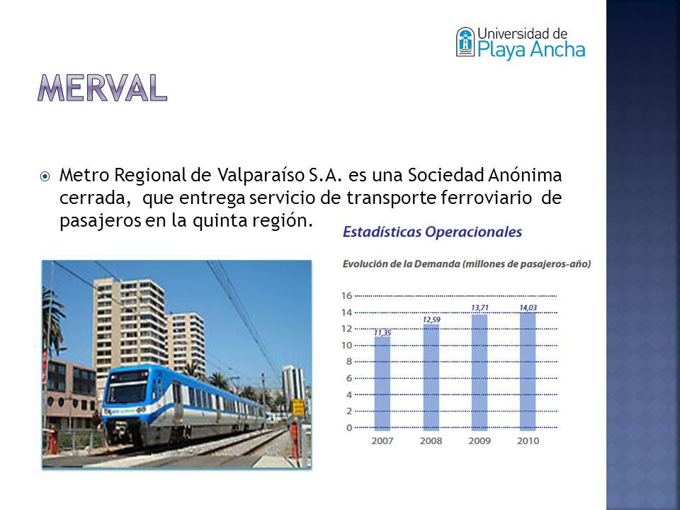 Metro Regional de Valparaíso S.A.