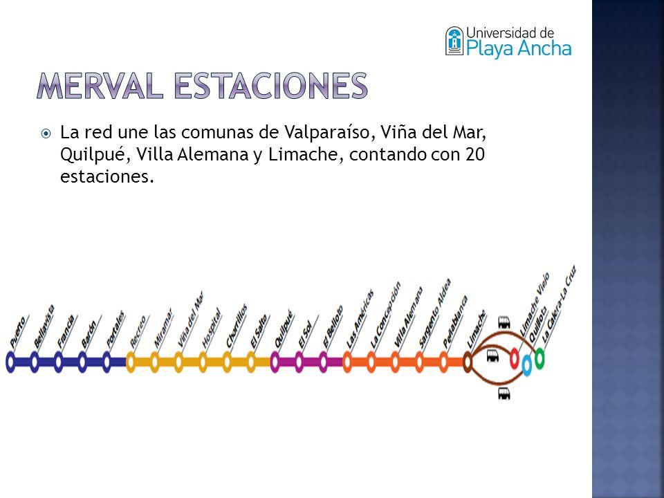 La red une las comunas de Valparaíso, Viña del Mar, Quilpué, Villa Alemana y Limache, contando con 20 estaciones.