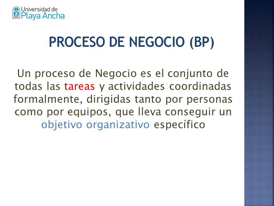 Un proceso de Negocio es el conjunto de todas las tareas y actividades coordinadas formalmente, dirigidas tanto por personas como por equipos, que lleva conseguir un objetivo organizativo específico