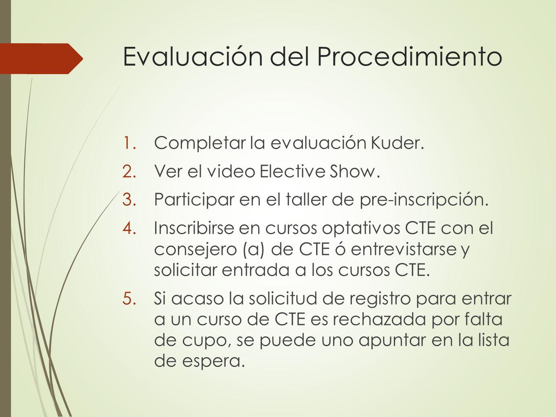 Evaluación del Procedimiento 1.Completar la evaluación Kuder. 2.Ver el video Elective Show. 3.Participar en el taller de pre-inscripción. 4.Inscribirs