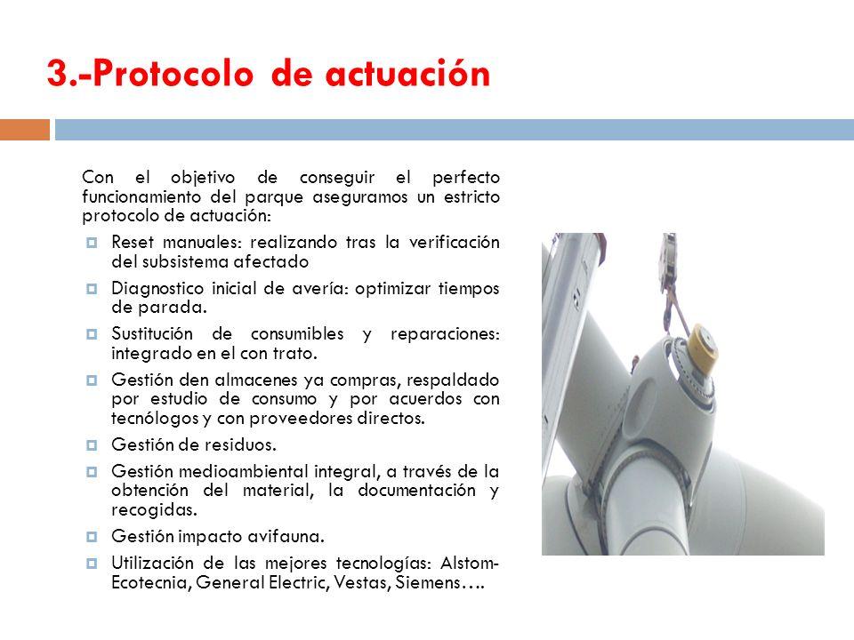 3.-Protocolo de actuación Con el objetivo de conseguir el perfecto funcionamiento del parque aseguramos un estricto protocolo de actuación: Reset manu