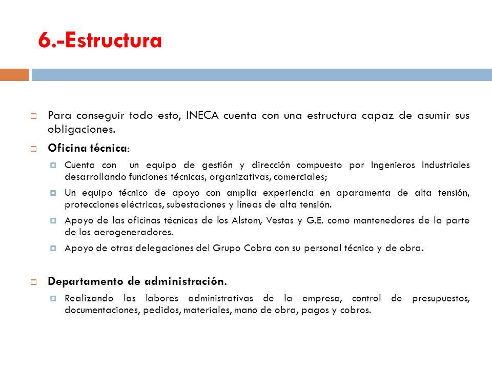 6.-Estructura Para conseguir todo esto, INECA cuenta con una estructura capaz de asumir sus obligaciones. Oficina técnica: Cuenta con un equipo de ges