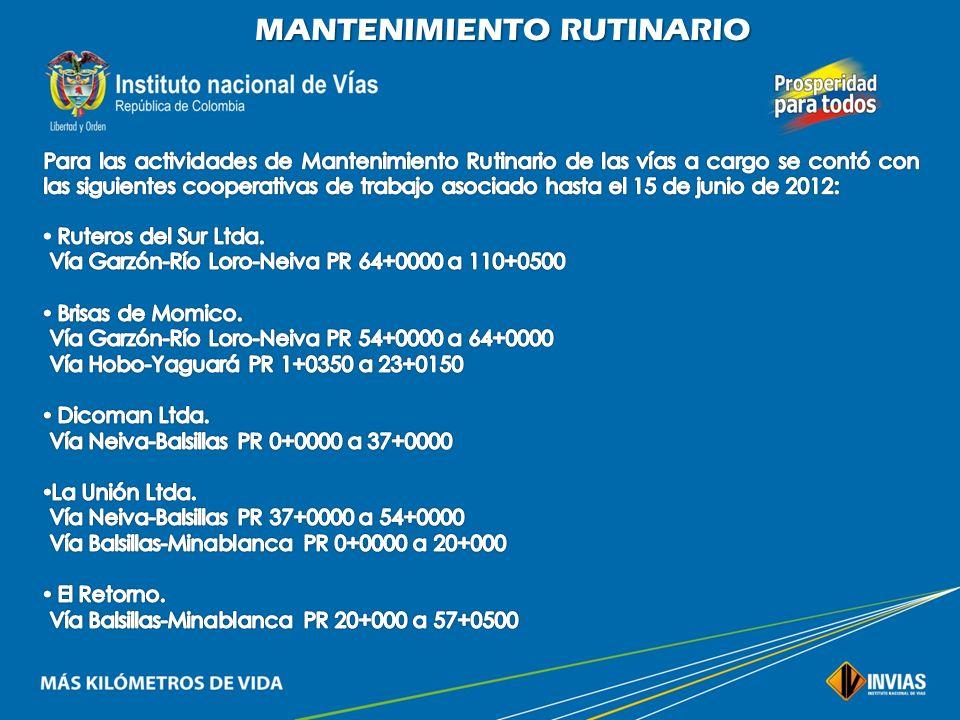 PAVIMENTOAFIRMADO ESTADO CON CRITERIO TÉCNICO A JUNIO DE 2.012 ESTADO DE LA RED
