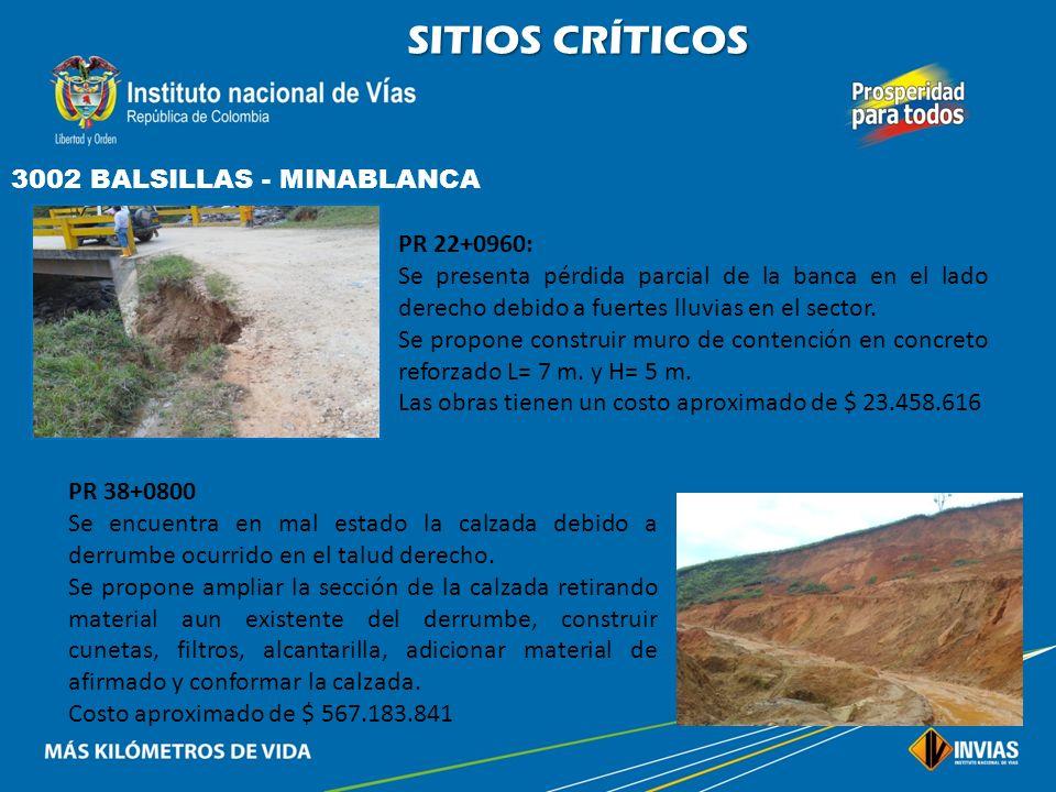 SITIOS CRÍTICOS 3002 BALSILLAS - MINABLANCA PR 1+0400 Se presenta daño de la tubería de alcantarilla lado izquierdo, que también afecta la calzada. Se
