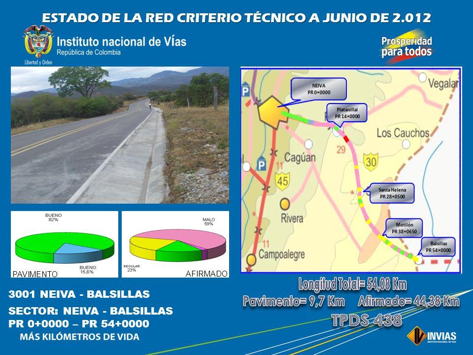 SITIOS CRÍTICOS 3001 NEIVA - BALSILLAS PR 15+0900 Se presenta hundimiento parcial de la banca que pone en peligro estabilidad de muro existente.