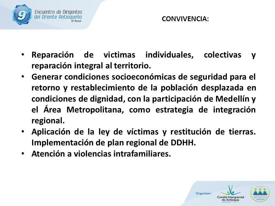 Reparación de victimas individuales, colectivas y reparación integral al territorio.
