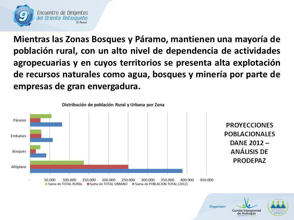 Mientras las Zonas Bosques y Páramo, mantienen una mayoría de población rural, con un alto nivel de dependencia de actividades agropecuarias y en cuyos territorios se presenta alta explotación de recursos naturales como agua, bosques y minería por parte de empresas de gran envergadura.