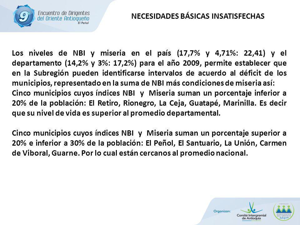 Los niveles de NBI y miseria en el país (17,7% y 4,71%: 22,41) y el departamento (14,2% y 3%: 17,2%) para el año 2009, permite establecer que en la Subregión pueden identificarse intervalos de acuerdo al déficit de los municipios, representado en la suma de NBI más condiciones de miseria así: Cinco municipios cuyos índices NBI y Miseria suman un porcentaje inferior a 20% de la población: El Retiro, Rionegro, La Ceja, Guatapé, Marinilla.